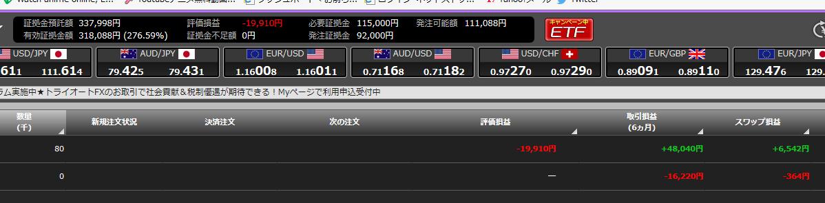 【AI投資】トライオートFXに2ヶ月間30万円運用させたら+1.8万円になったよ!