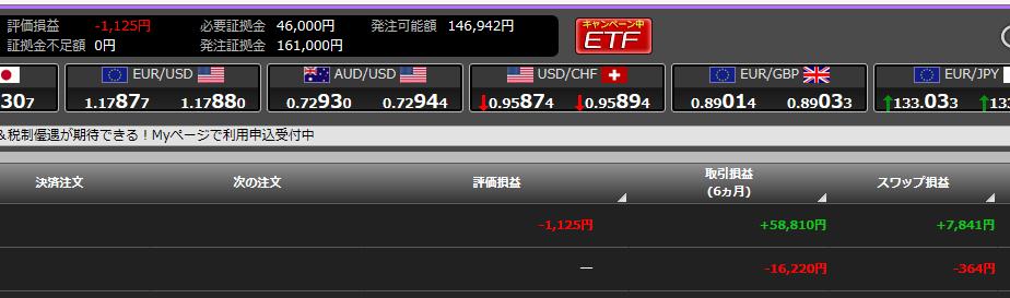 【AI投資】トライオートFXで30万円のドル運用が4.8万に利益更新して美味しいです!