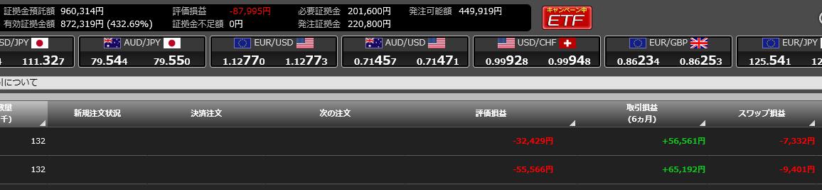 【AI投資】トライオートでコアレンジャー豪ドル/NZドルを6か月運用して完全プラス圏に入りました!